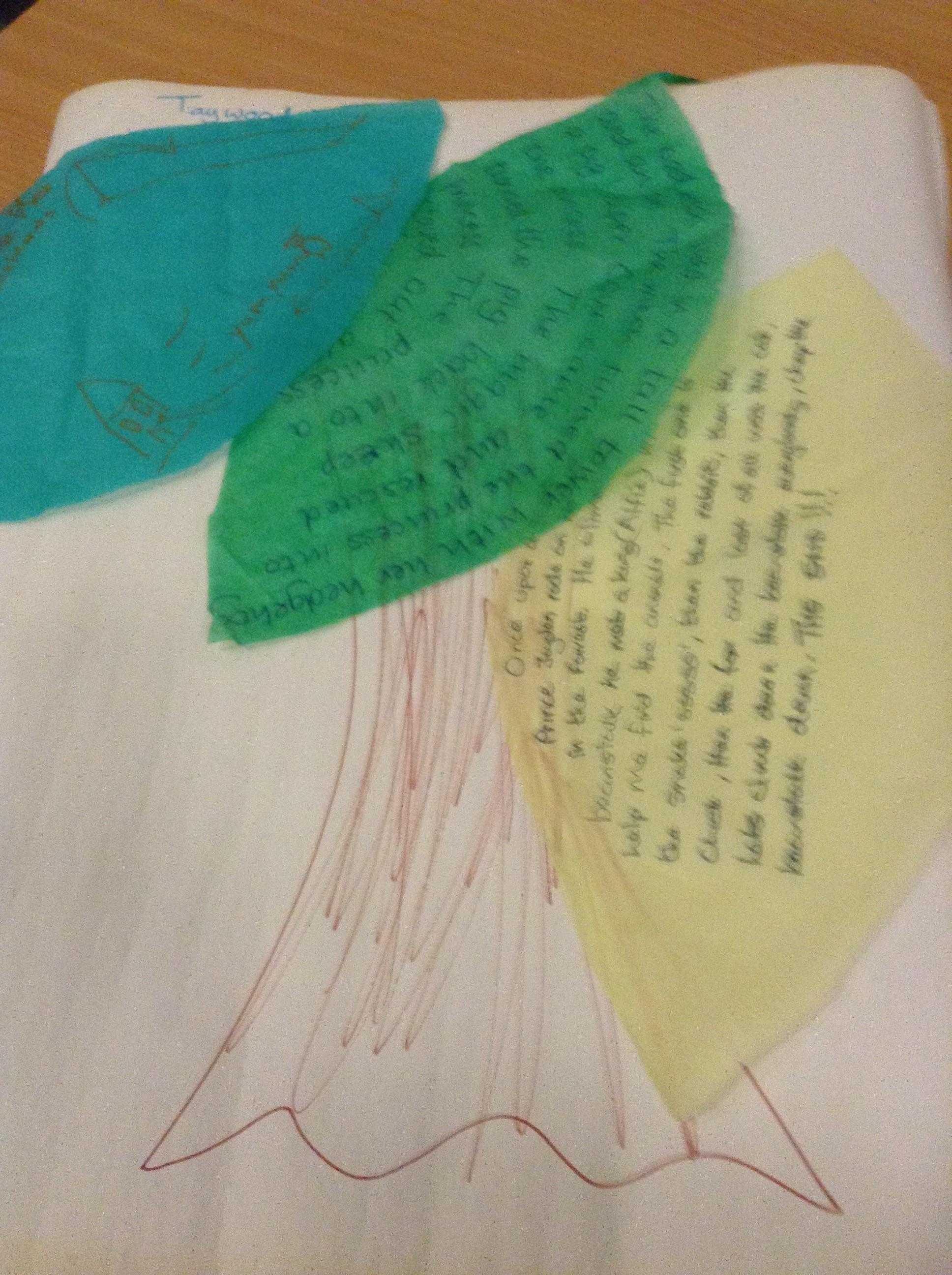 Story tree 1